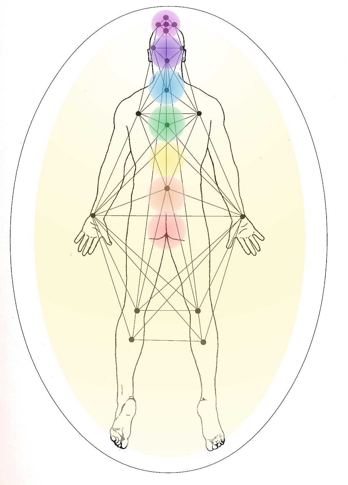 Energy flow in the body